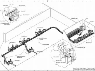 Sandriliona - Linie de conveioare pentru transport cutii cu ...